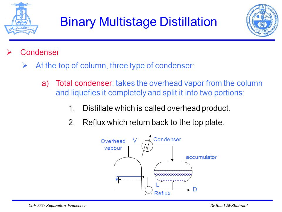 Dr Saad Al-ShahraniChE 334: Separation Processes Binary Multistage Distillation Condenser At the top of column, three type of condenser: a)Total condenser: takes the overhead vapor from the column and liquefies it completely and split it into two portions: 1.Distillate which is called overhead product.