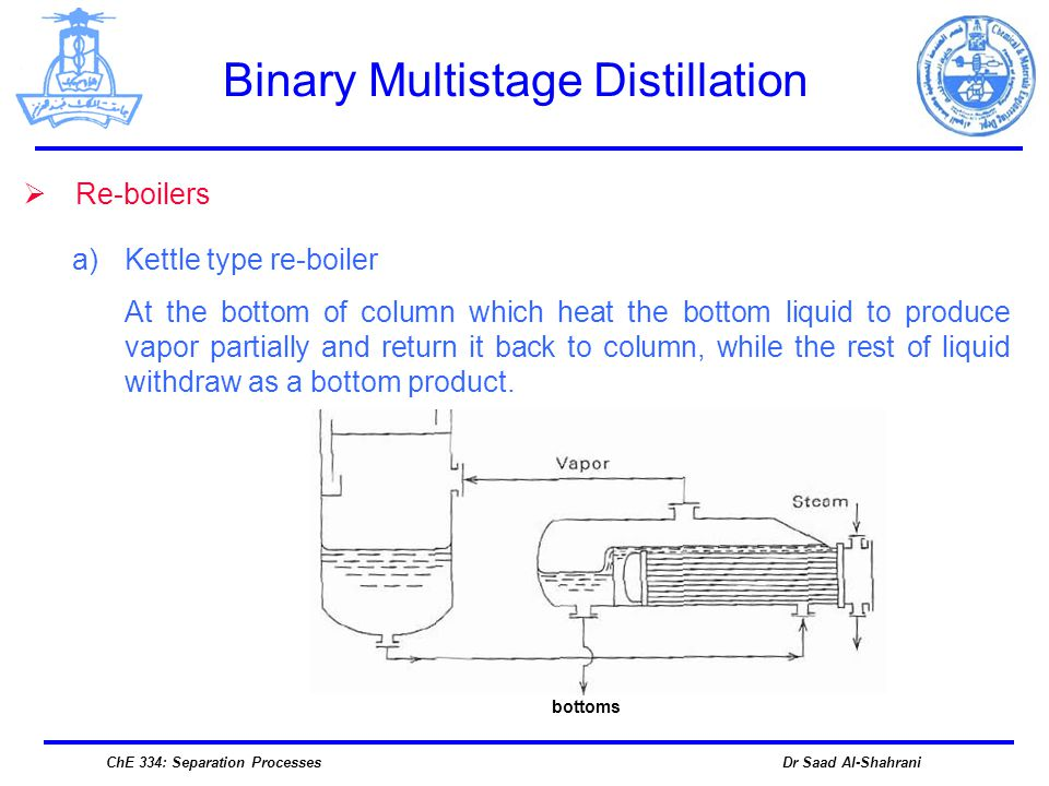 Dr Saad Al-ShahraniChE 334: Separation Processes Re-boilers a)Kettle type re-boiler At the bottom of column which heat the bottom liquid to produce vapor partially and return it back to column, while the rest of liquid withdraw as a bottom product.