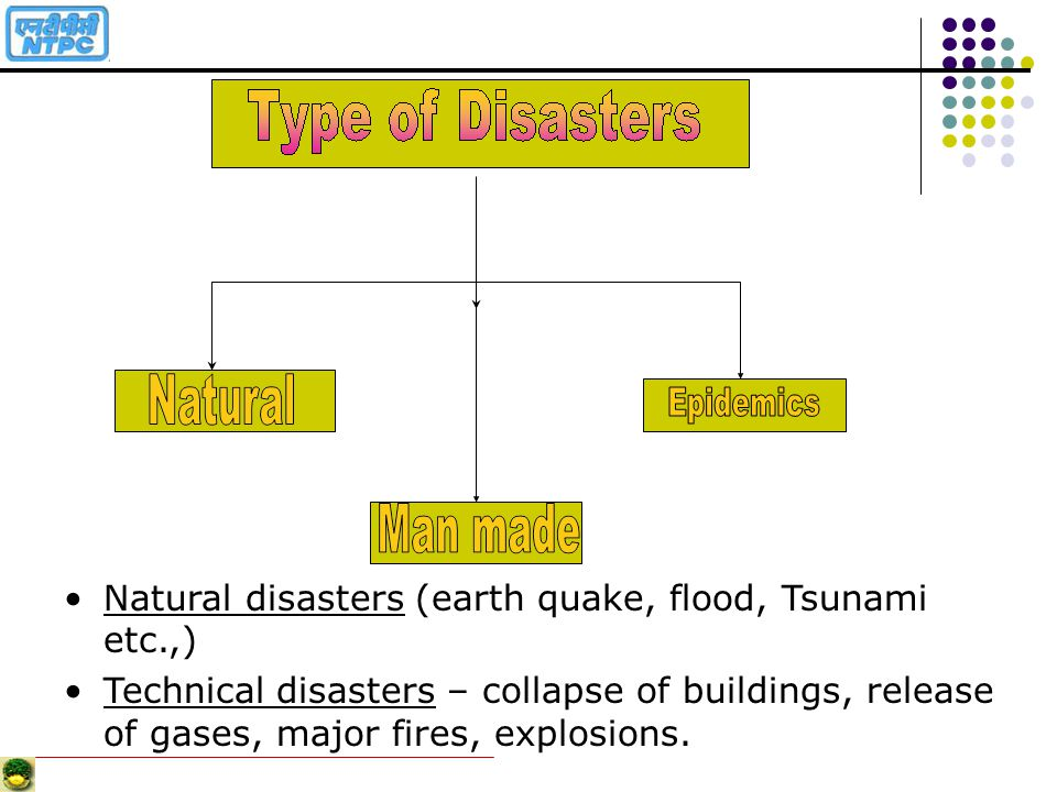 Presentation Outline Classification of Disaster Requirement under the Laws Objective of the Plan Disasters in Thermal Power Plants Risk Assessment & Vulnerability Mapping Emergency Equipments, Training & Mock Drills Disaster Management Organisation Responsibilities of Team Members Emergency Control Centre (ECC) Evacuation and Assembly Points Mutual Aid Scheme