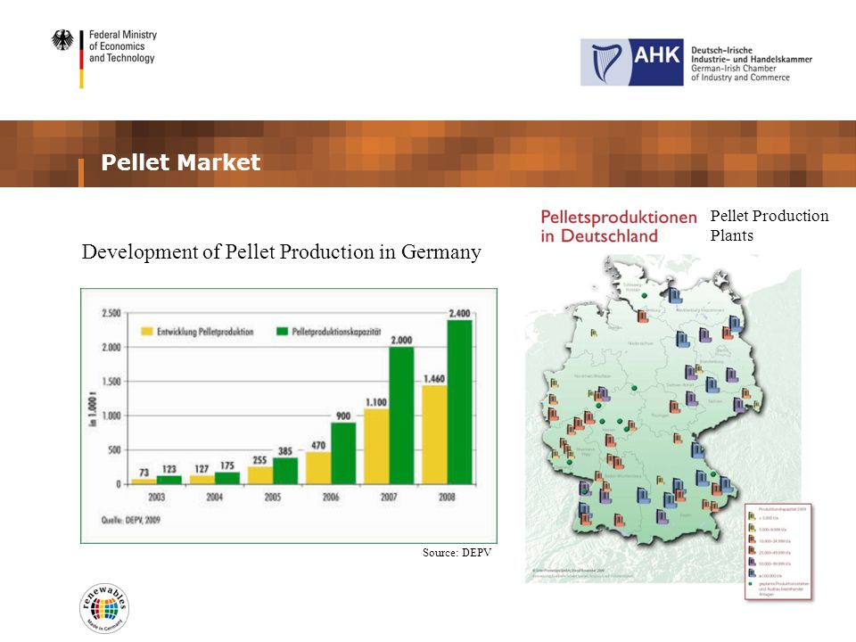 Pellet Market Development of Pellet Production in Germany Pellet Production Plants Source: DEPV