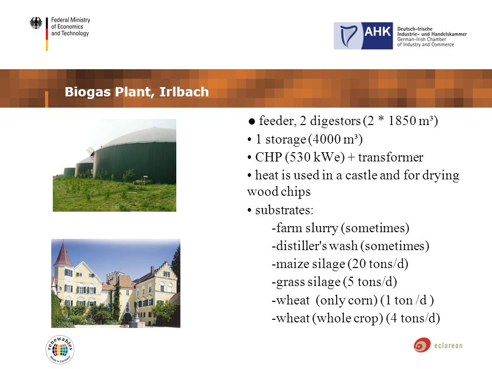 Biogas Plant, Irlbach feeder, 2 digestors (2 * 1850 m³) 1 storage (4000 m³) CHP (530 kWe) + transformer heat is used in a castle and for drying wood chips substrates: -farm slurry (sometimes) -distiller s wash (sometimes) -maize silage (20 tons/d) -grass silage (5 tons/d) -wheat (only corn) (1 ton /d ) -wheat (whole crop) (4 tons/d)