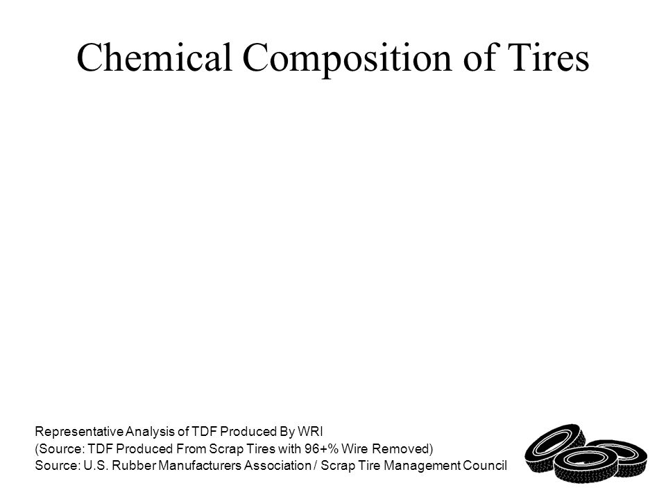 Chemical Composition of Tires Representative Analysis of TDF Produced By WRI (Source: TDF Produced From Scrap Tires with 96+% Wire Removed) Source: U.S.