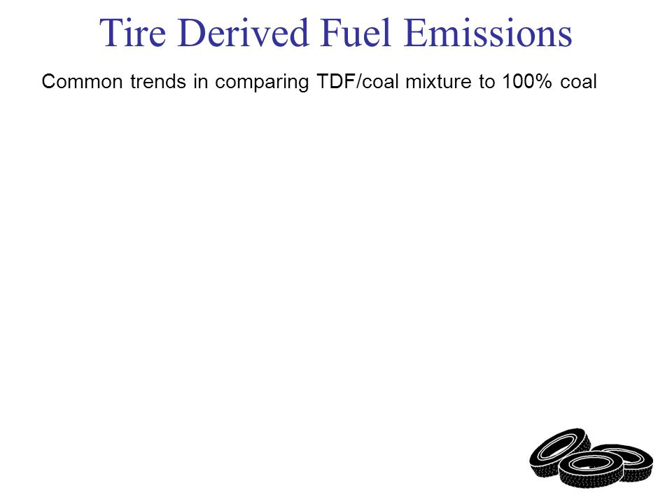 Tire Derived Fuel Emissions Common trends in comparing TDF/coal mixture to 100% coal