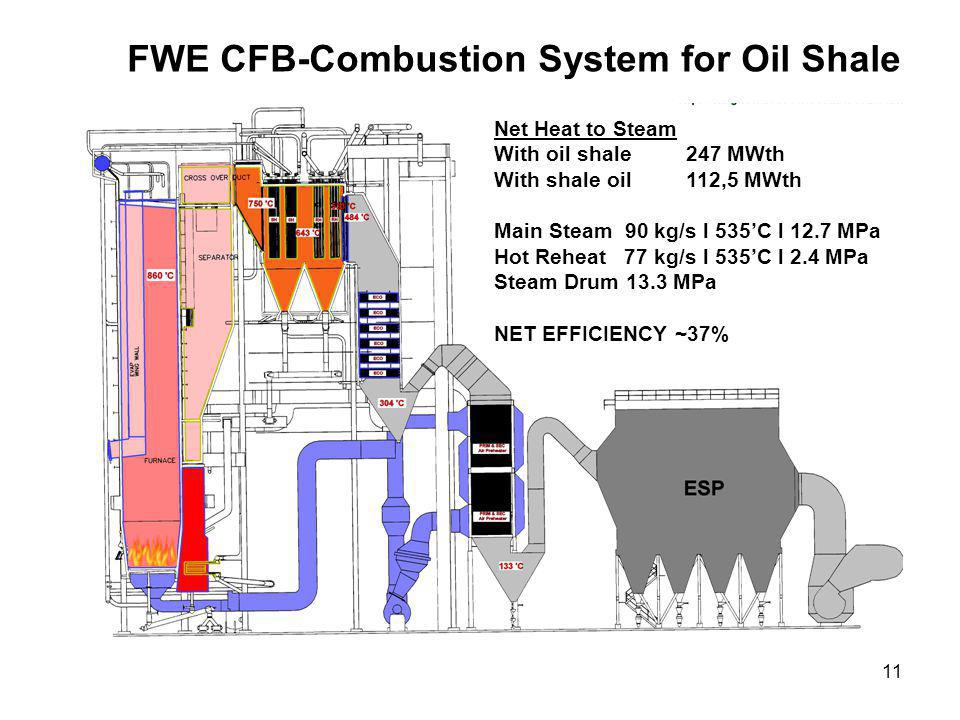 11 FWE CFB-Combustion System for Oil Shale Net Heat to Steam With oil shale 247 MWth With shale oil 112,5 MWth Main Steam 90 kg/s l 535C l 12.7 MPa Hot Reheat 77 kg/s l 535C l 2.4 MPa Steam Drum 13.3 MPa NET EFFICIENCY ~37%