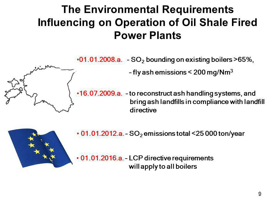 9 The Environmental Requirements Influencing on Operation of Oil Shale Fired Power Plants 01.01.2008.a.