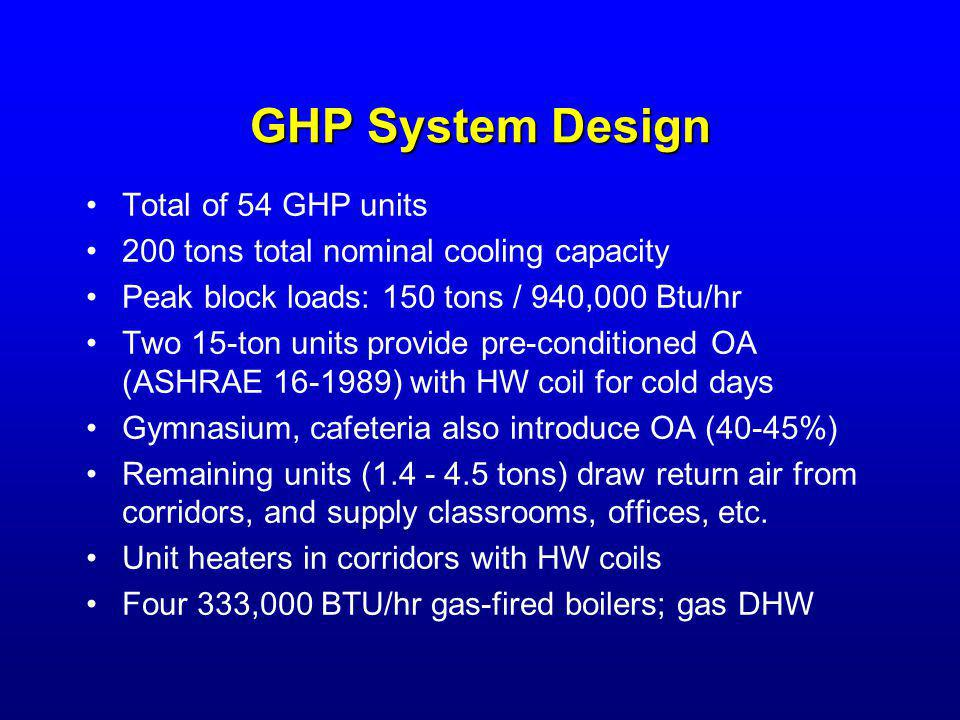 Results of the analysis Lincoln school district made the correct decision in installing GHPs in these four schools Over 20 year life, GHPs have the lowest life cycle cost -- about $230,000 less than the next most economical technology First cost is the most important factor in the analysis, followed by energy costs and maintenance costs.