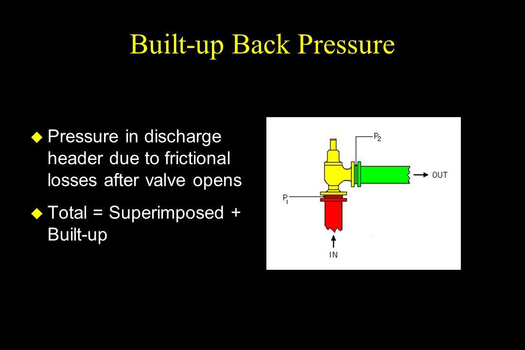 Built-up Back Pressure u Pressure in discharge header due to frictional losses after valve opens u Total = Superimposed + Built-up