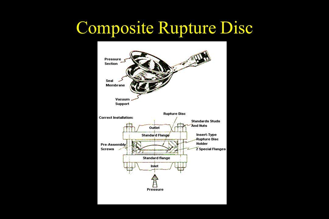 Composite Rupture Disc