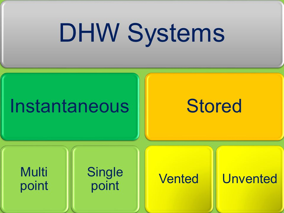 DHW Systems Instantaneous Multi point Single point Stored VentedUnvented