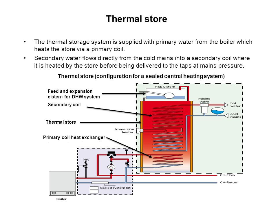 Thermal store The thermal storage system is supplied with primary water from the boiler which heats the store via a primary coil. Secondary water flow