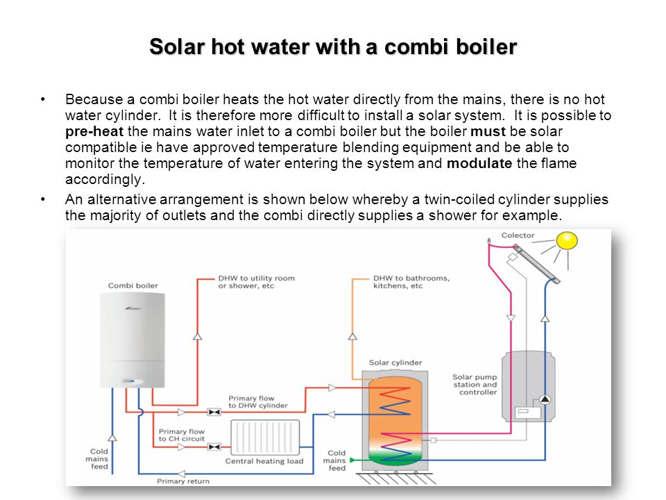 Solar hot water with a combi boiler Because a combi boiler heats the hot water directly from the mains, there is no hot water cylinder. It is therefor