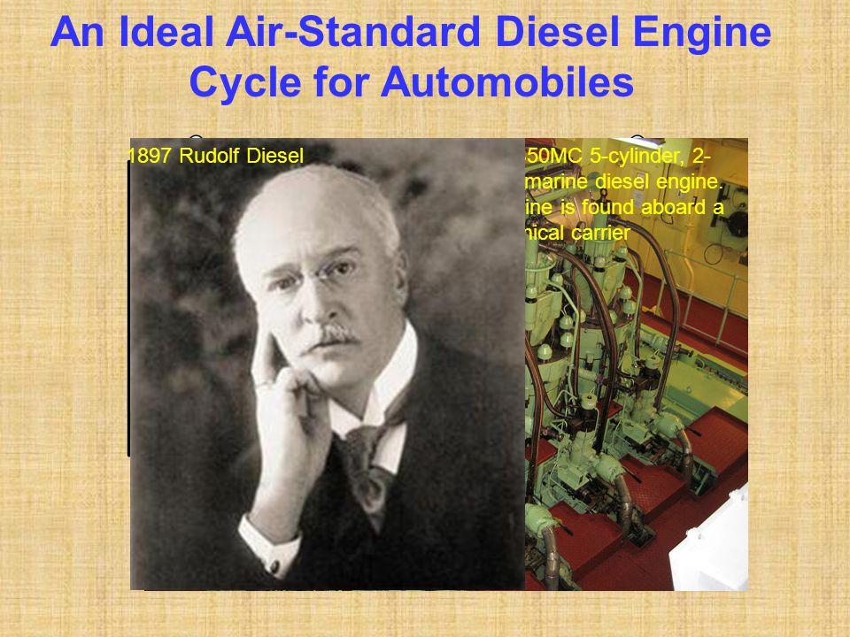 An ideal Air-Standard Diesel Engine Cycle