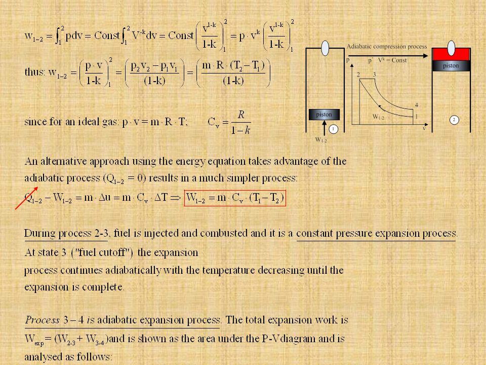 -Adiabatic compression