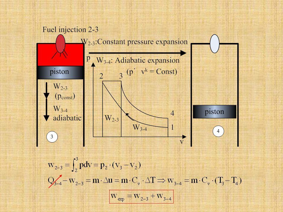 Constant Volume Expansion