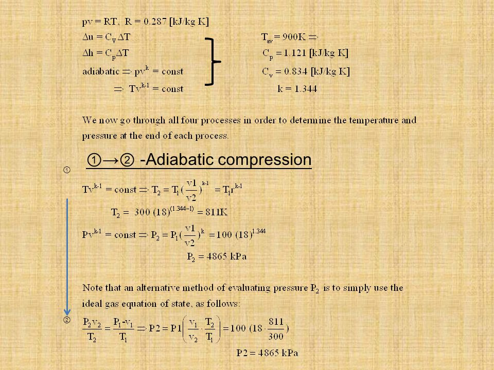-Adiabatic compression