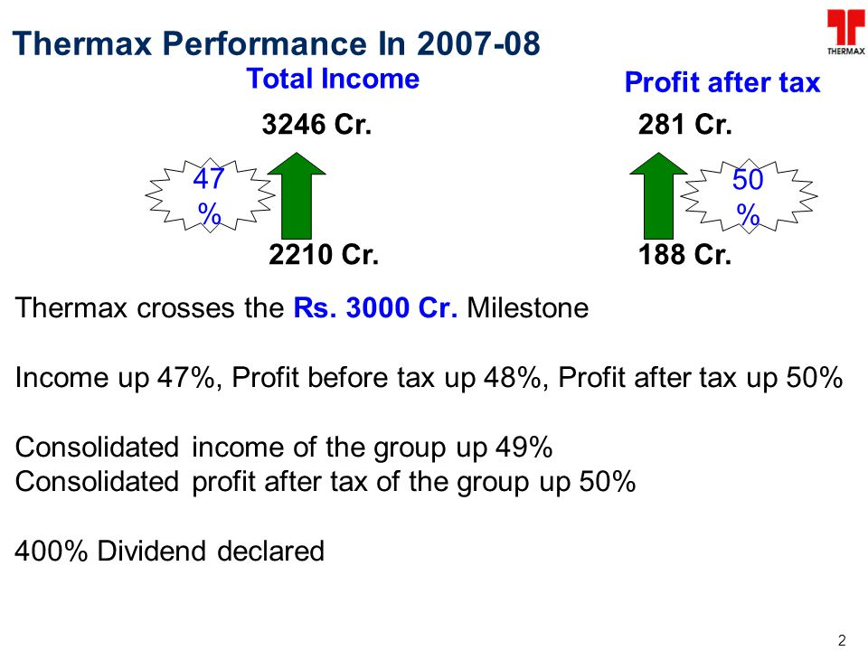 2 Thermax Performance In 2007-08 Thermax crosses the Rs. 3000 Cr. Milestone Income up 47%, Profit before tax up 48%, Profit after tax up 50% Consolida
