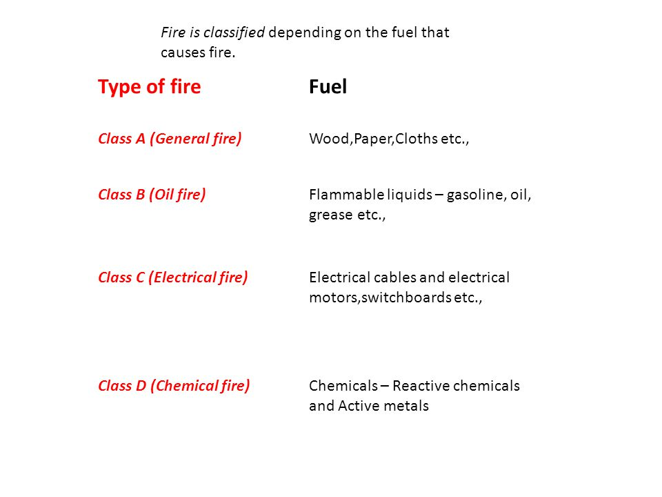 Type of fireFuel Class A (General fire)Wood,Paper,Cloths etc., Class B (Oil fire)Flammable liquids – gasoline, oil, grease etc., Class C (Electrical f