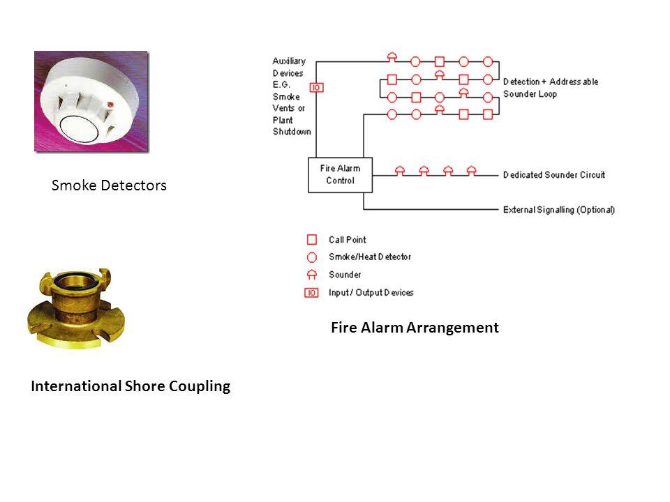 Fire Alarm Arrangement Smoke Detectors International Shore Coupling