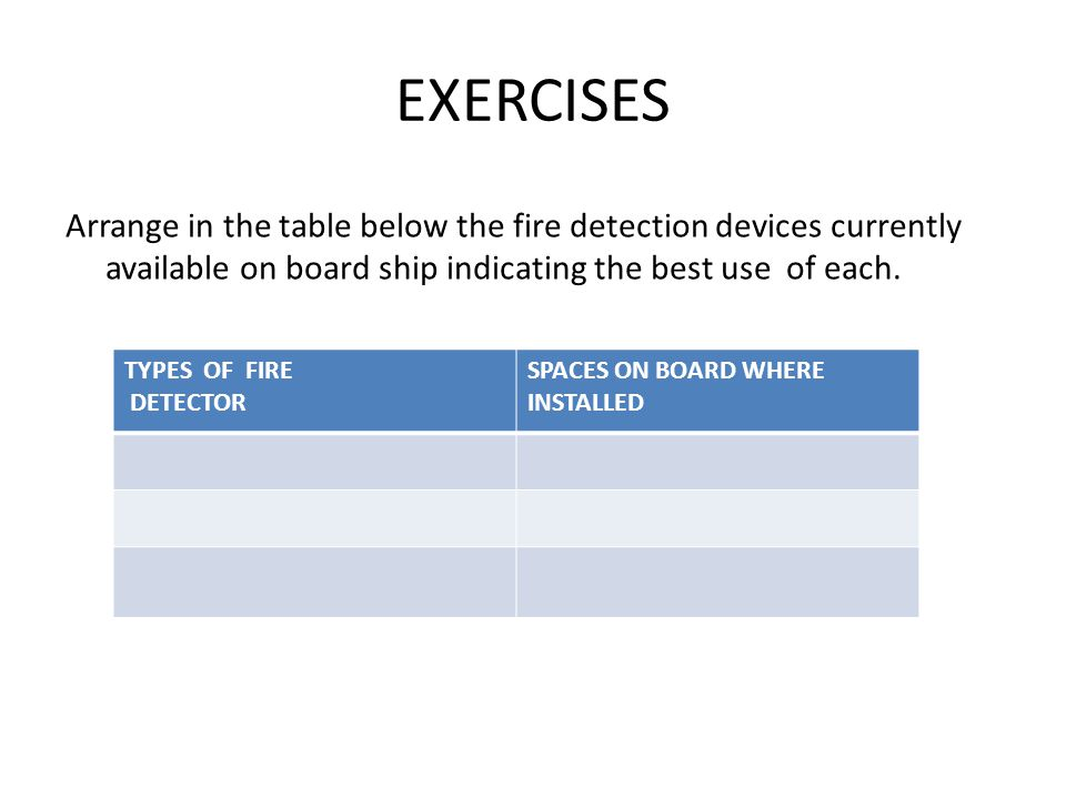 EXERCISES Arrange in the table below the fire detection devices currently available on board ship indicating the best use of each. TYPES OF FIRE DETEC
