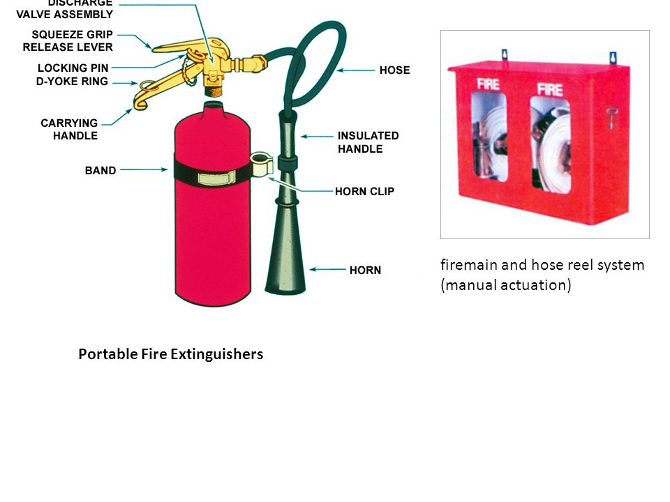 Portable Fire Extinguishers firemain and hose reel system (manual actuation)