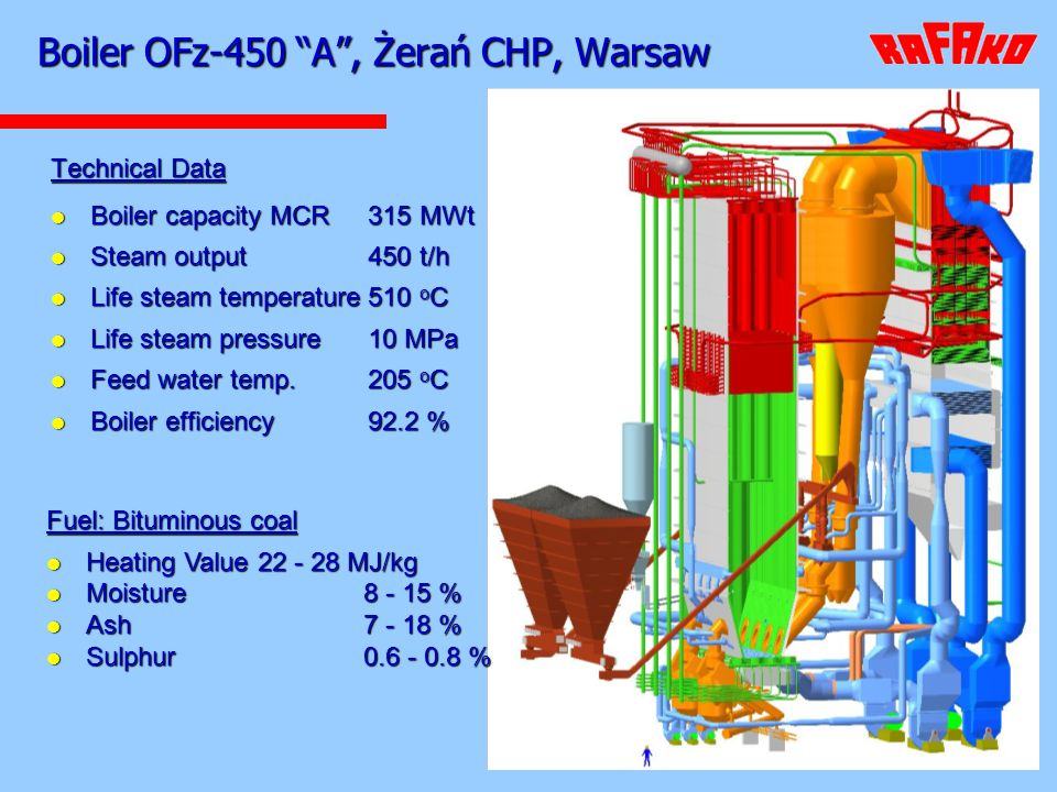 Boiler OFz-450 A, Żerań CHP, Warsaw Fuel: Bituminous coal Heating Value 22 - 28 MJ/kg Heating Value 22 - 28 MJ/kg Moisture8 - 15 % Moisture8 - 15 % As