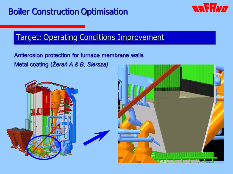 Target: Operating Conditions Improvement Antierosion protection for furnace membrane walls Metal coating (Żerań A & B, Siersza)