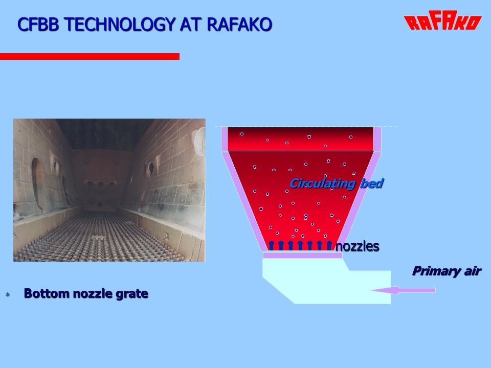 CFBB TECHNOLOGY AT RAFAKO Bottom nozzle grate Bottom nozzle grate Primary air nozzles Circulating bed