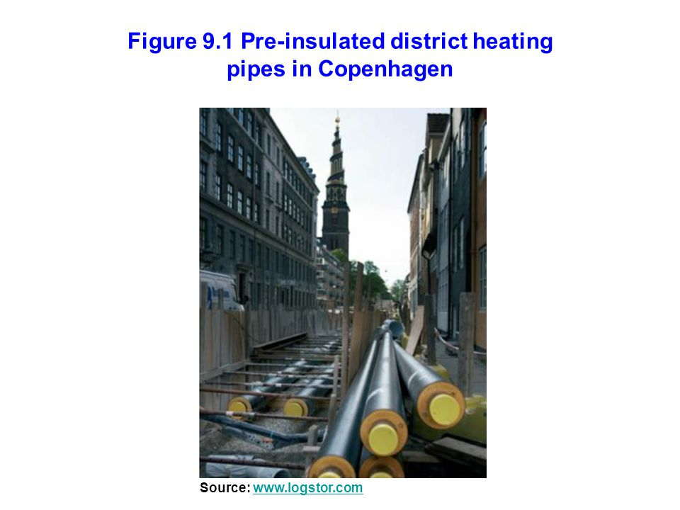 Figure 9.1 Pre-insulated district heating pipes in Copenhagen Source: www.logstor.comwww.logstor.com