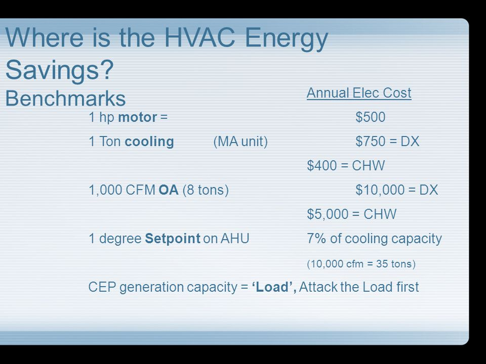 Where is the HVAC Energy Savings? Benchmarks Annual Elec Cost 1 hp motor = $500 1 Ton cooling (MA unit)$750 = DX $400 = CHW 1,000 CFM OA (8 tons)$10,0