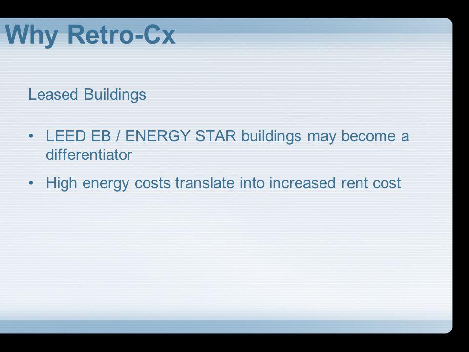 PROBLEMSAVINGS DISCO&M AHU 1-1 Low Leaving Air Temp – Re-heating by VAV:$15,000C,O AHU 1-1 Low Leaving Air Temp – Over-cooling:$30,000M AHU 1-1 Pre-heat Coil Operation – Pre-heating:$27,000M AHU 1-1 Pre-heat Coil Operation – Re-cooling:$25,000M AHU Excess Fan Speed:$17,000C,O,M Total:$114,000 per year.