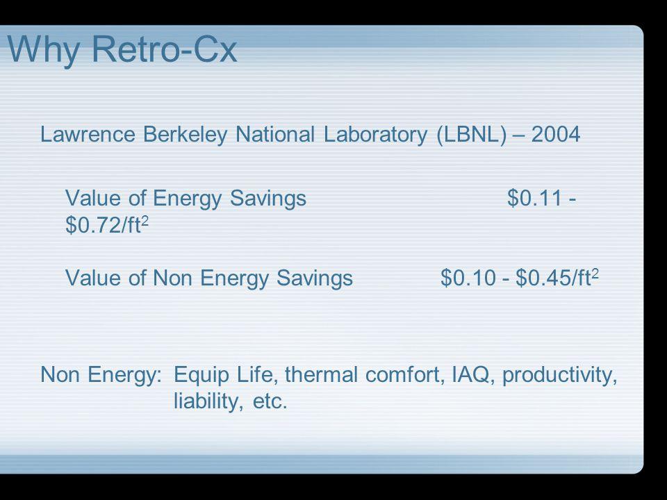 Where is the HVAC Energy Savings.