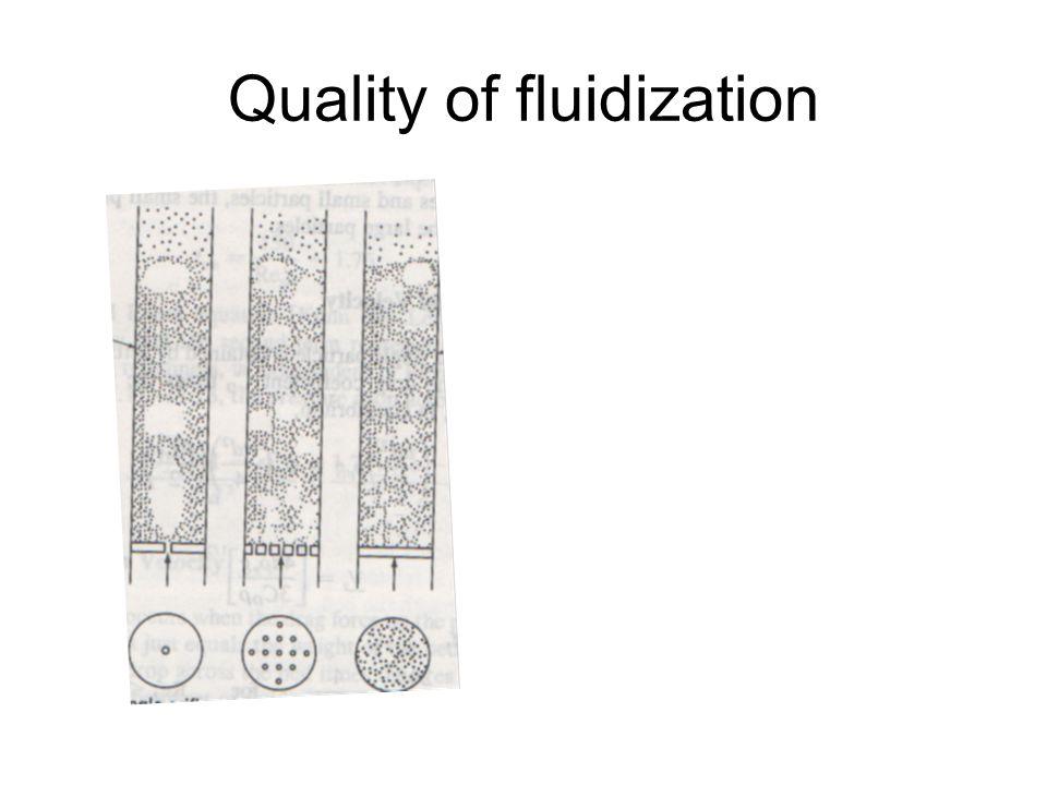 Quality of fluidization