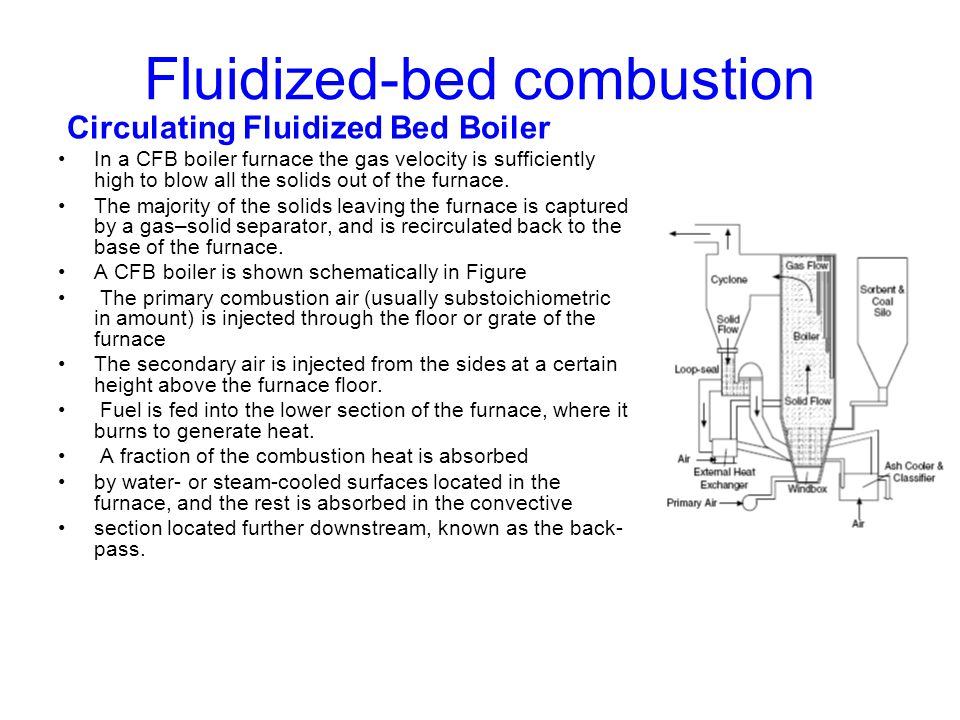 Fluidized-bed combustion Circulating Fluidized Bed Boiler In a CFB boiler furnace the gas velocity is sufficiently high to blow all the solids out of