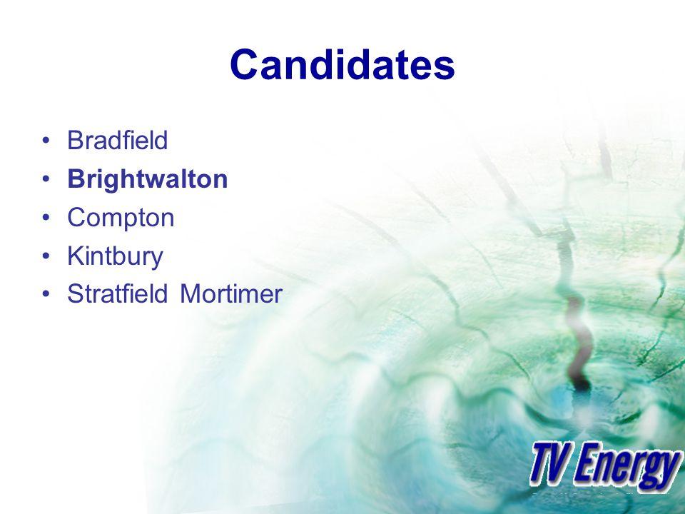 Candidates Bradfield Brightwalton Compton Kintbury Stratfield Mortimer