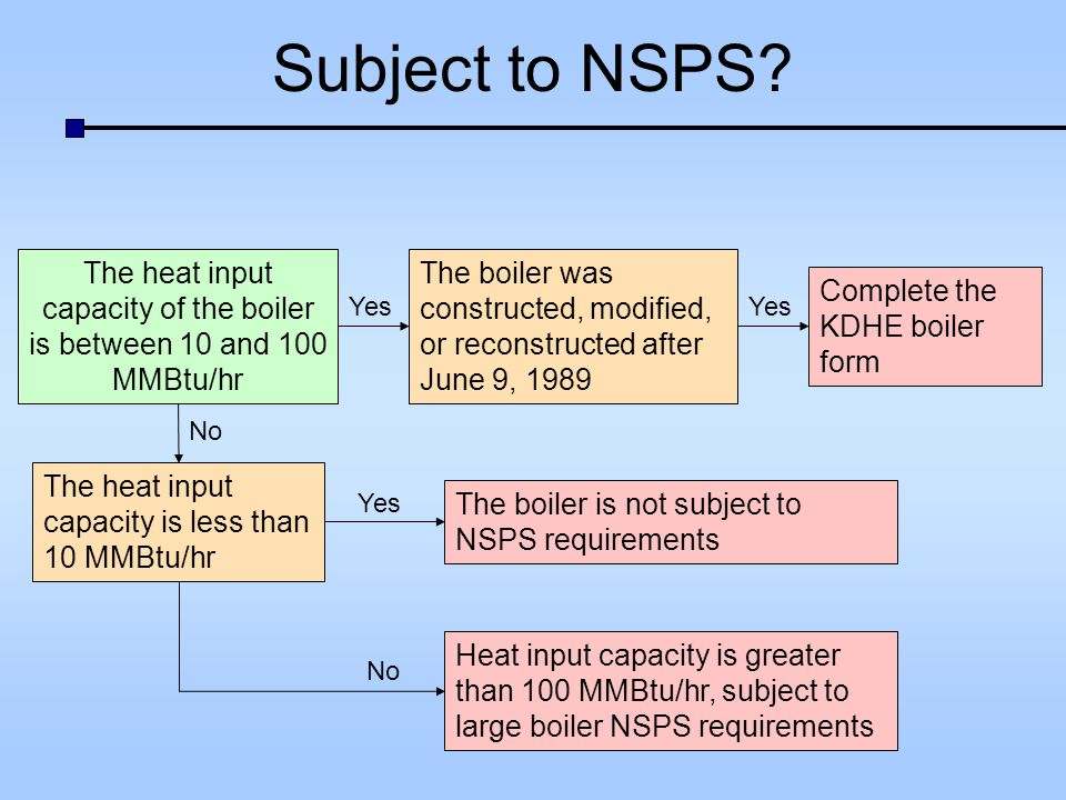 Subject to NSPS.