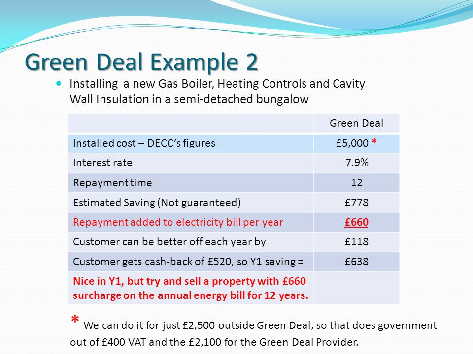 Green Deal Example 2 Installing a new Gas Boiler, Heating Controls and Cavity Wall Insulation in a semi-detached bungalow Green Deal Installed cost –