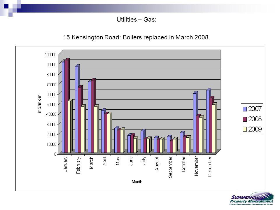 Utilities – Gas: 15 Kensington Road: Boilers replaced in March 2008.
