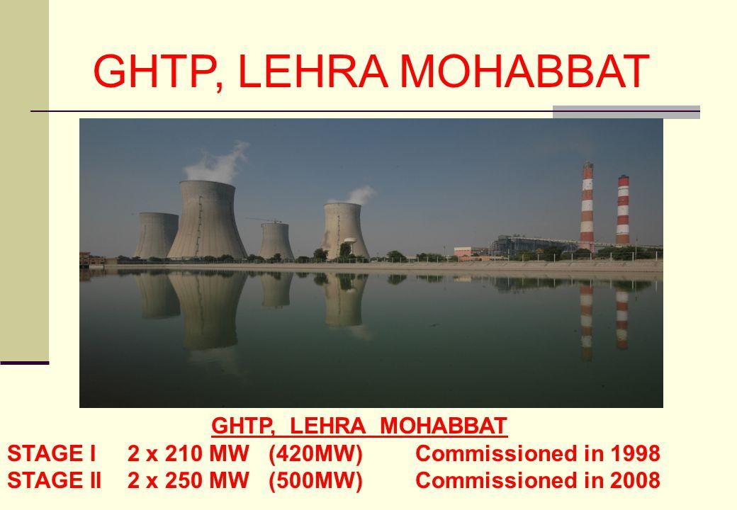 GHTP, LEHRA MOHABBAT STAGE I 2 x 210 MW (420MW) Commissioned in 1998 STAGE II 2 x 250 MW (500MW) Commissioned in 2008 GHTP, LEHRA MOHABBAT