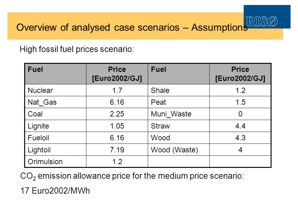 Overview of analysed case scenarios – Assumptions High fossil fuel prices scenario: CO 2 emission allowance price for the medium price scenario: 17 Eu
