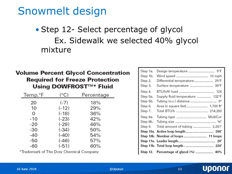 10 June 2014©Uponor13 Snowmelt design Step 12- Select percentage of glycol Ex.