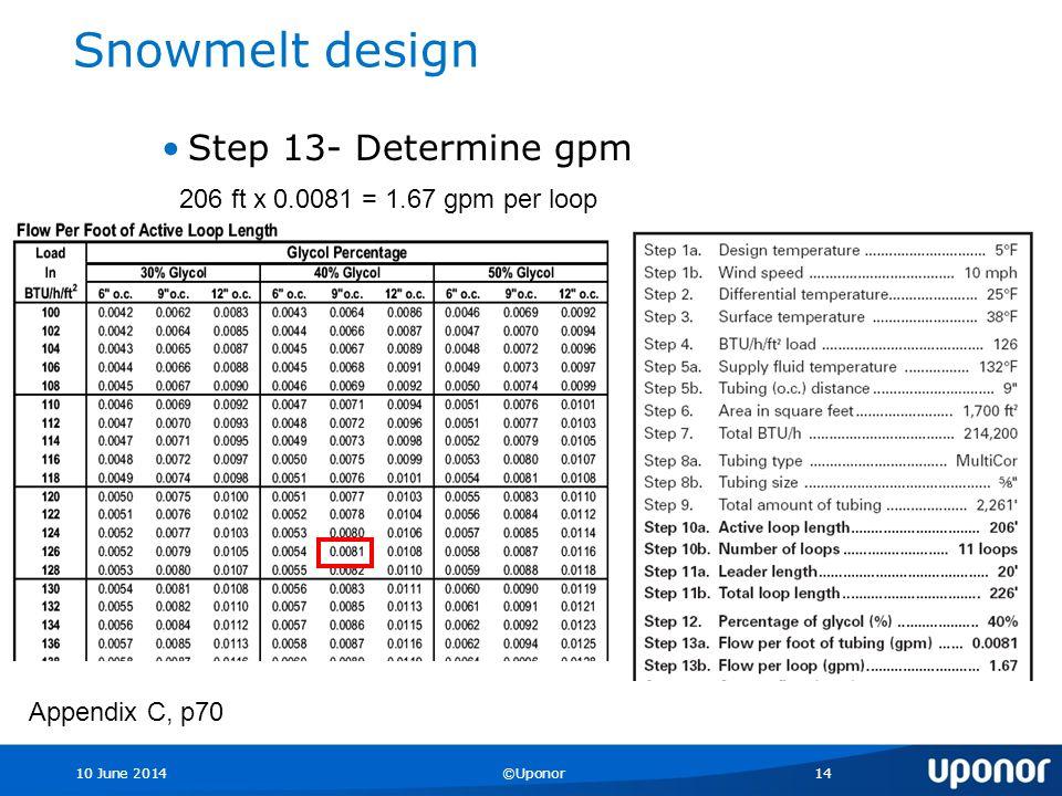 10 June 2014©Uponor14 Snowmelt design Step 13- Determine gpm Appendix C, p70 206 ft x 0.0081 = 1.67 gpm per loop
