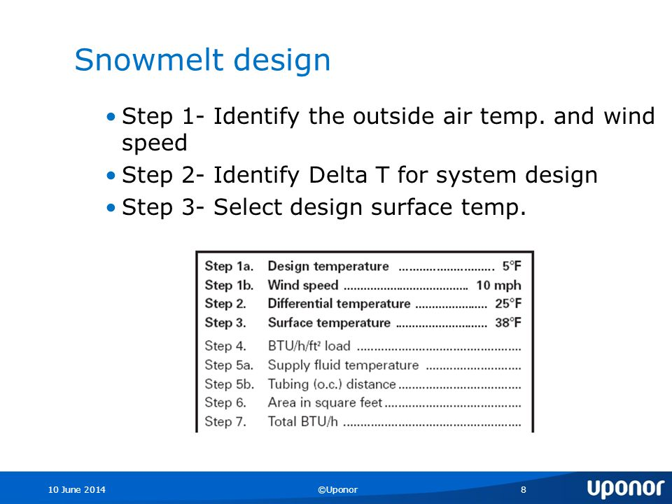 10 June 2014©Uponor8 Snowmelt design Step 1- Identify the outside air temp.