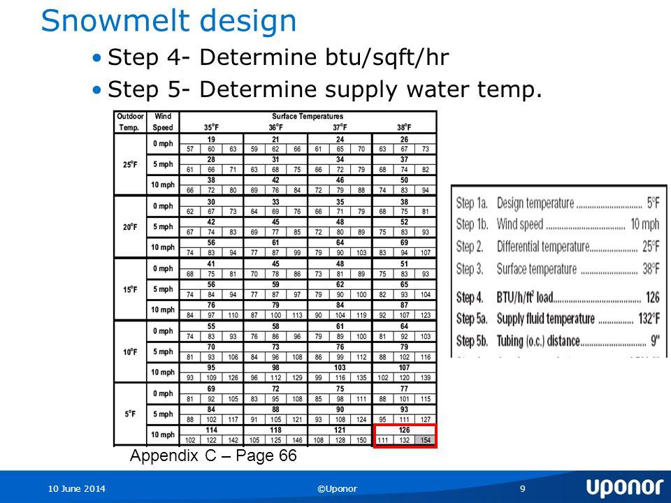 10 June 2014©Uponor9 Snowmelt design Step 4- Determine btu/sqft/hr Step 5- Determine supply water temp.