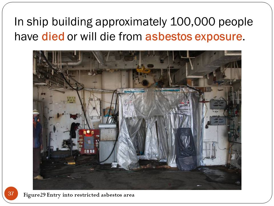 In ship building approximately 100,000 people have died or will die from asbestos exposure. Figure29 Entry into restricted asbestos area 37