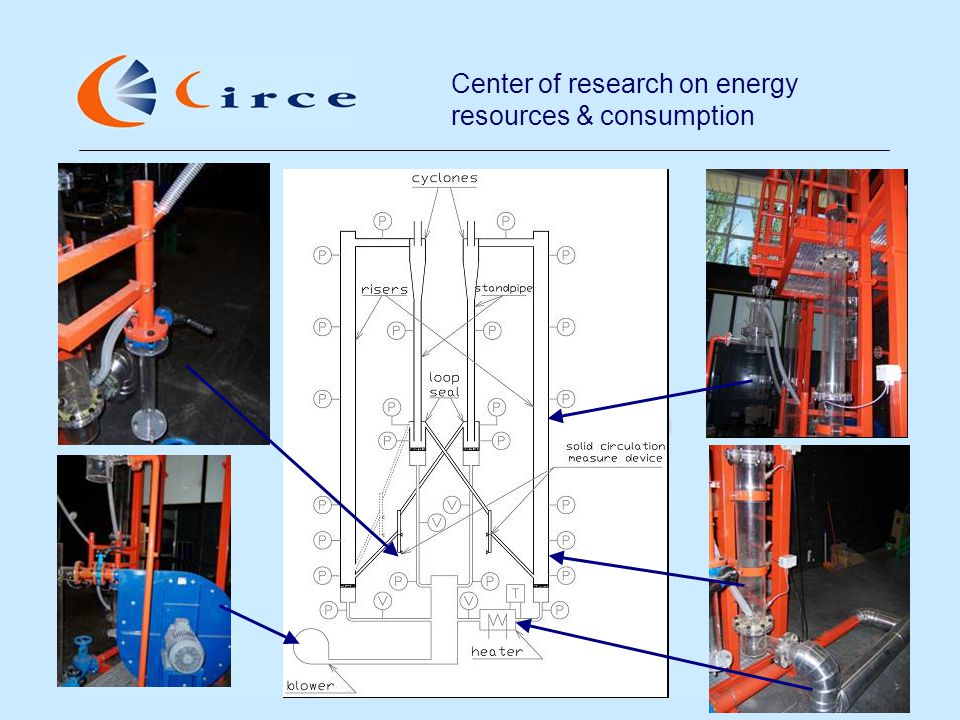 Center of research on energy resources & consumption
