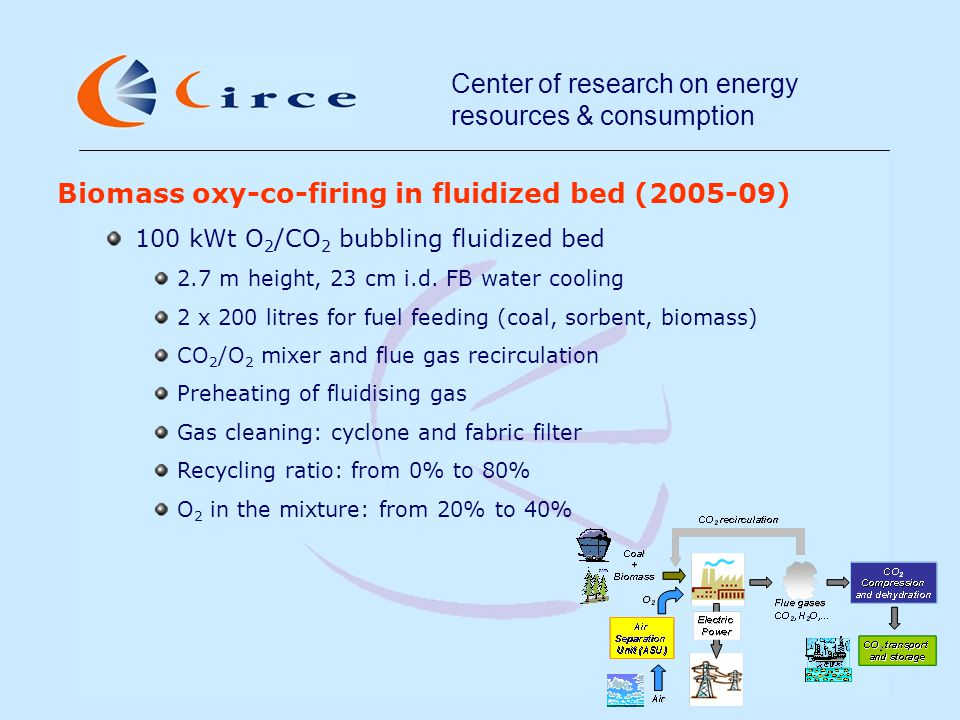 Center of research on energy resources & consumption Biomass oxy-co-firing in fluidized bed (2005-09) 100 kWt O 2 /CO 2 bubbling fluidized bed 2.7 m height, 23 cm i.d.