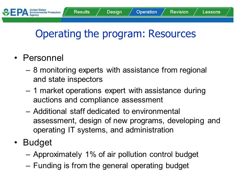 Operating the program: Resources Personnel –8 monitoring experts with assistance from regional and state inspectors –1 market operations expert with assistance during auctions and compliance assessment –Additional staff dedicated to environmental assessment, design of new programs, developing and operating IT systems, and administration Budget –Approximately 1% of air pollution control budget –Funding is from the general operating budget ResultsDesignRevisionLessonsOperation