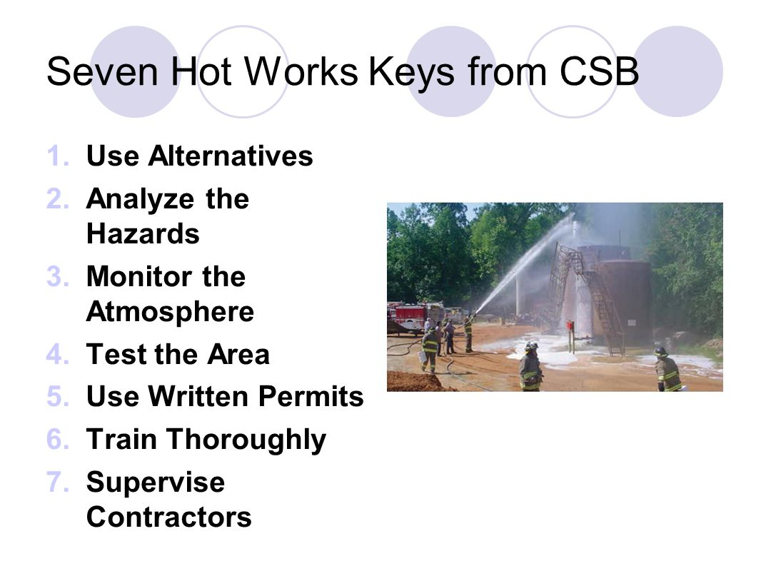 Industrial Hygiene Focus are as part of OSHAs operating plan More industrial hygiene sampling Focus on noise sampling, citation, and abatement of noise hazards Focus on health hazard documentation and abatement of hazards Focus on removal of workers from health related hazards