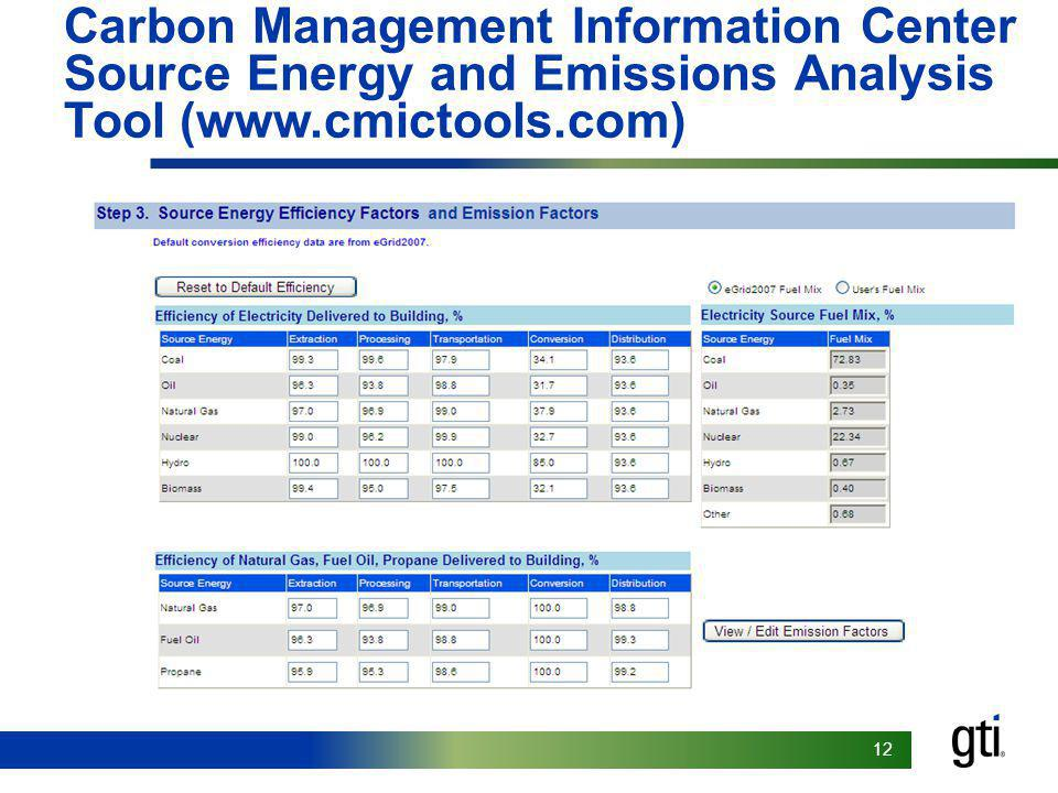 12 Carbon Management Information Center Source Energy and Emissions Analysis Tool (www.cmictools.com)