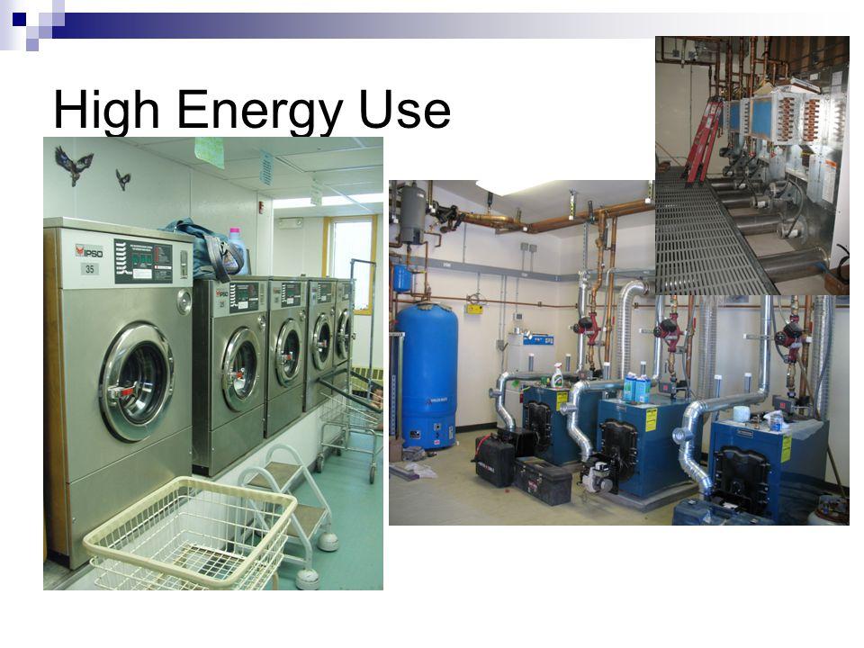 High Energy Use